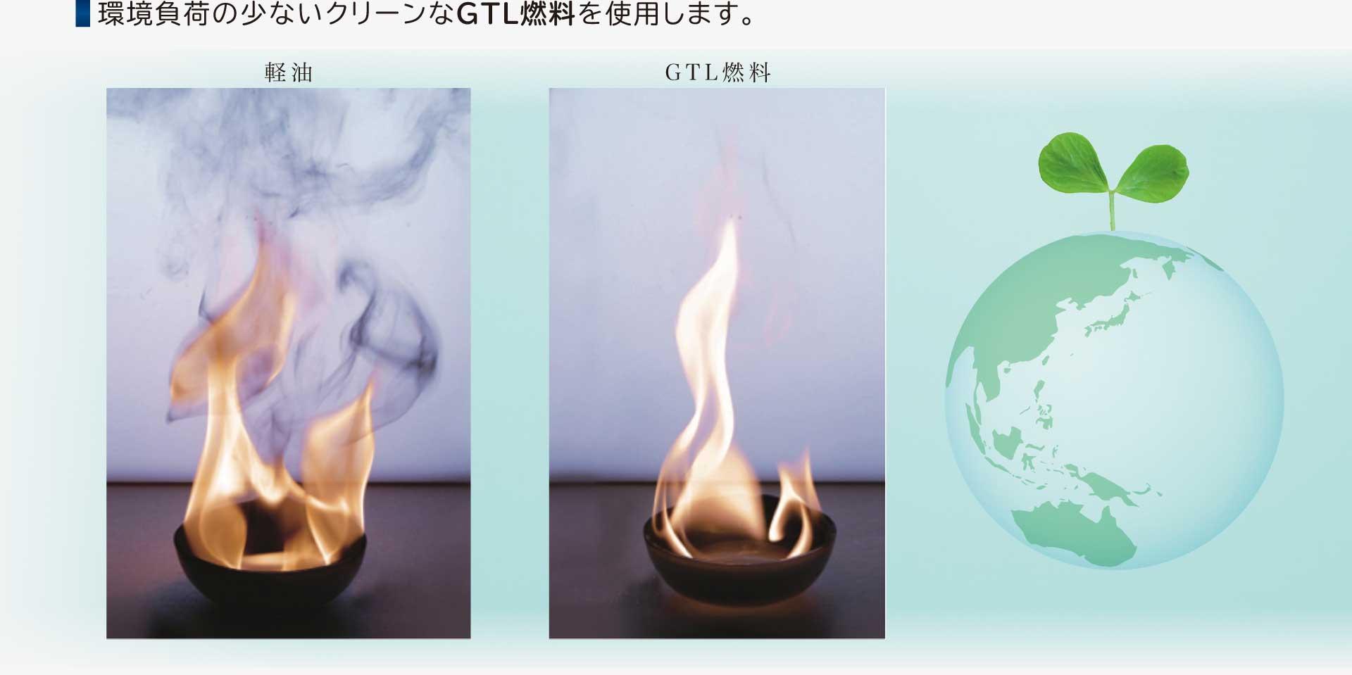 gtl燃料